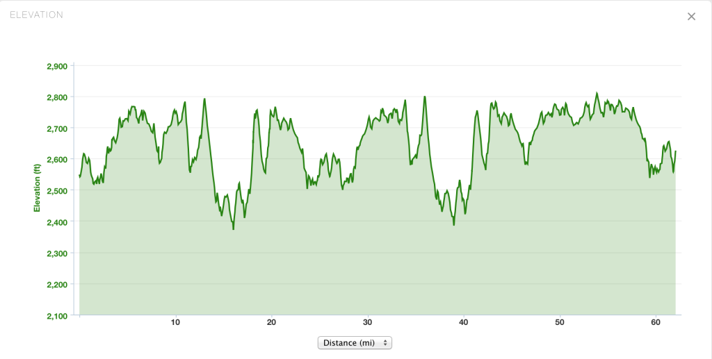 2.5 Loops of Savageman 30 Course